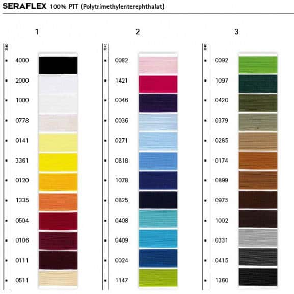 Mettler Seraflex 130m - 0216 mettler seraflex overzicht